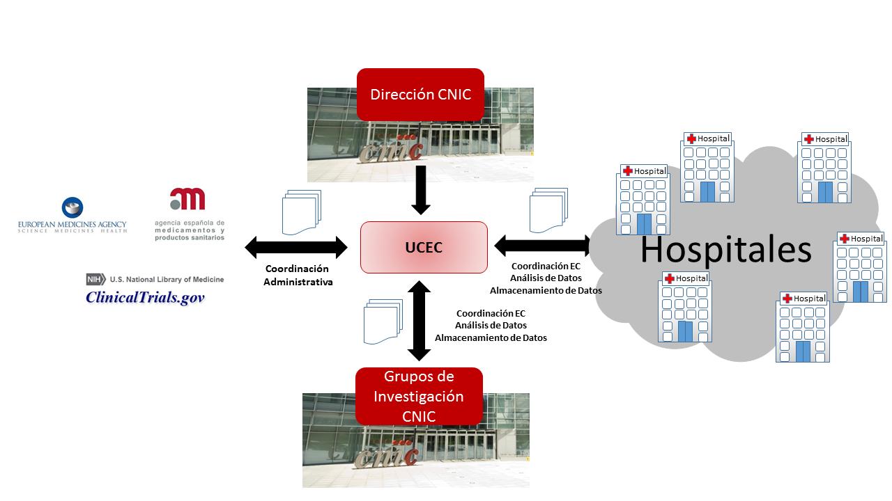 Diagrama UCEC